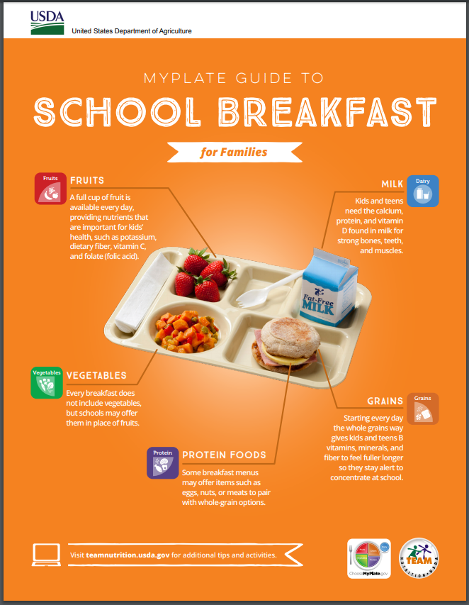 My Plate Guide to School Breakfast: Click HERE for more information