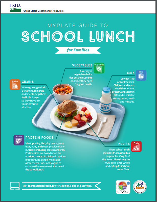 My Plate Guide to School Lunch: Click HERE for more information